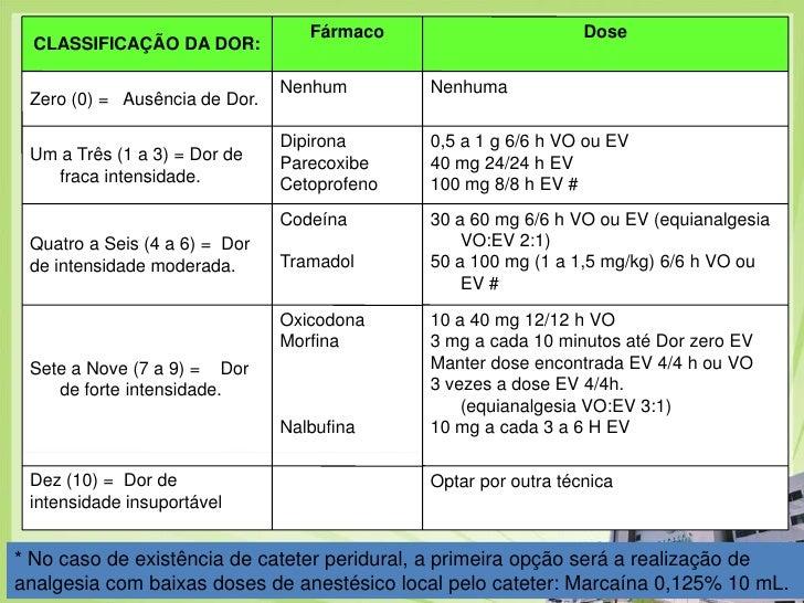 A GESTÃO DA DOR EM CUIDADOS PALIATIVOS: SABERES E ...