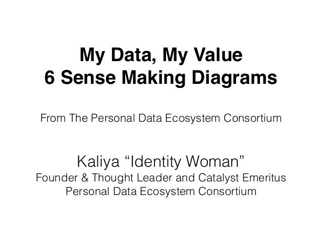 "My Data, My Value 6 Sense Making Diagrams From The Personal Data Ecosystem Consortium Kaliya ""Identity Woman"" Founder & Th..."