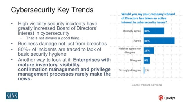 Automating Critical Security Controls for Threat Remediation and Compliance Slide 2