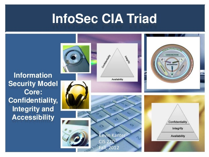 InfoSec CIA Triad  InformationSecurity Model     Core:Confidentiality, Integrity and Accessibility                     Kev...