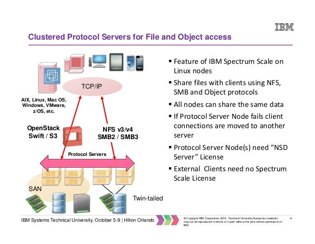 IBM Spectrum Scale for File and Object Storage