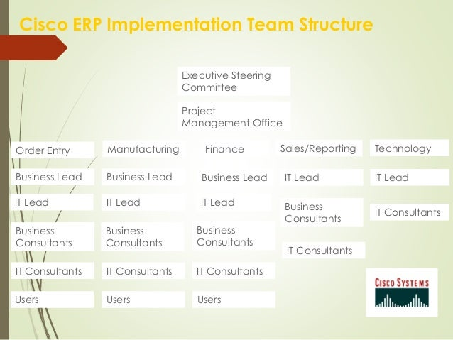 cisco erp Request pdf on researchgate | cisco systems: implementing 'customized' erp in nine months and within budget | this case illustrates the importance of vendor selection, top management support, and .