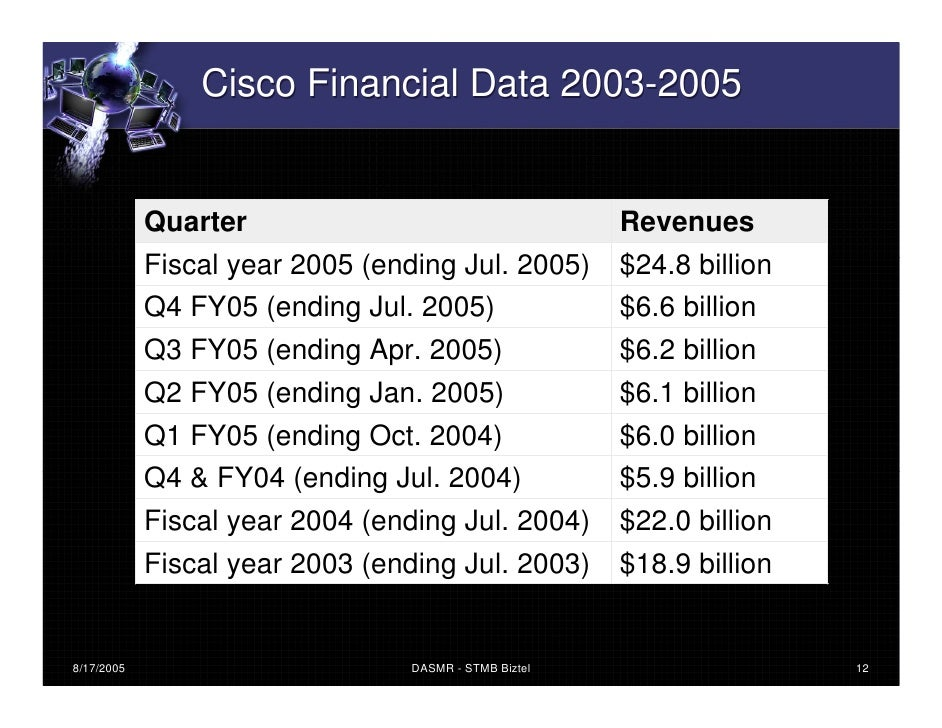 10 Things To Know About Cisco's Acquisition Of Viptela