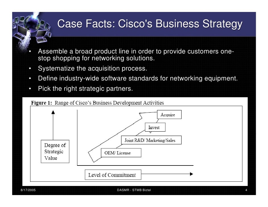 cisco case study Enterprise it at cisco case study help, case study solution & analysis & enterprise it at cisco case solution introduction: two enthusiastic computer scientists len bosack and sandy lerner founded cisco in 1984 the base office.