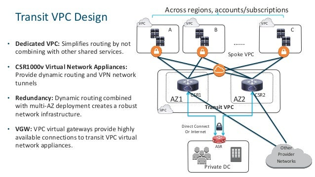 Cisco Cloud Connect Solutions Extend Your Private Network to AWS and …
