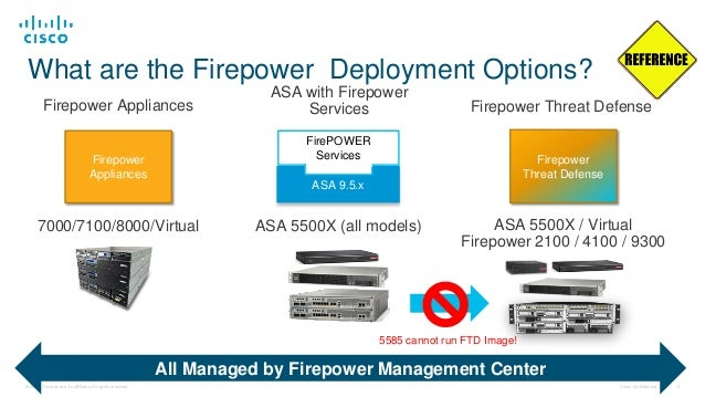 Cisco Connect Toronto 2017 - Putting Firepower into the Next