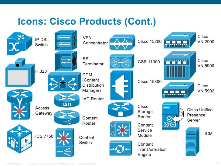 Icon cisco icon ccuart Choice Image