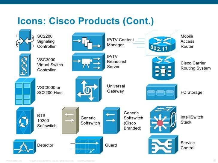 cisco icon icon modem diagram