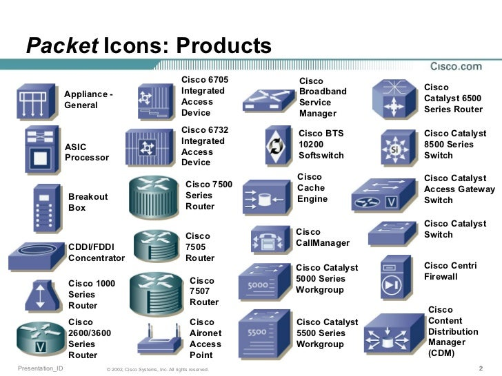 Cisco Icon Library
