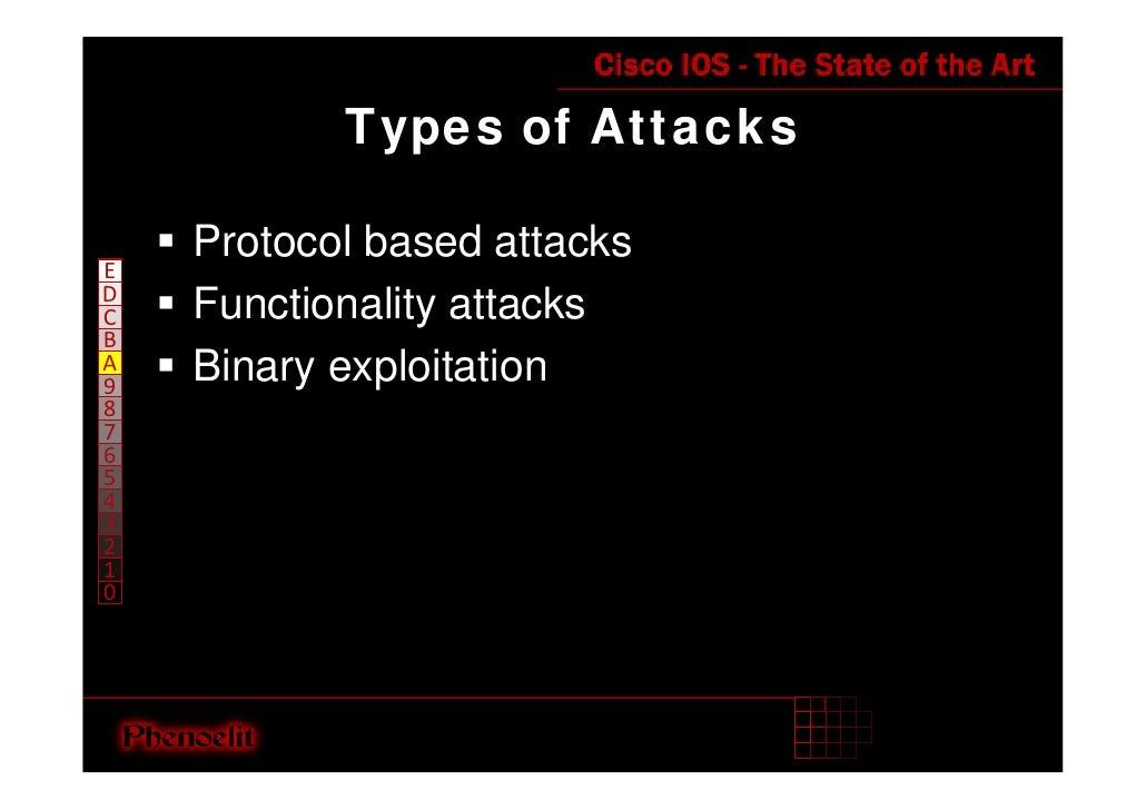 Types of Attacks      Protocol based attacks E D     Functionality attacks C B     Binary exploitation A 9 8 7 6 5 4 3 2 1...