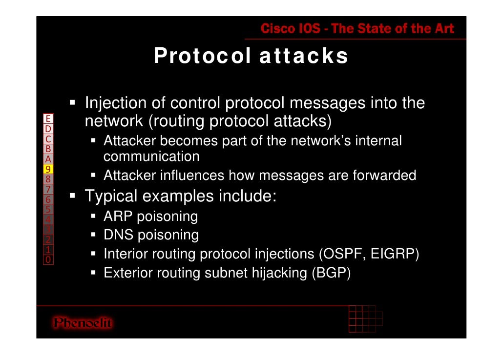 Protocol attacks      Injection of control protocol messages into the     network (routing protocol attacks) E D C     Att...