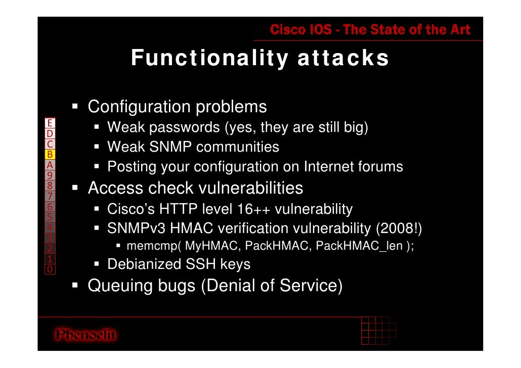 Functionality attacks      Configuration problems E       Weak passwords (yes, they are still big) D C     Weak SNMP commu...