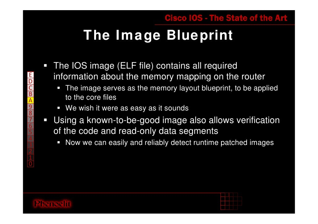 The Image Blueprint      The IOS image (ELF file) contains all required E     information about the memory mapping on the ...