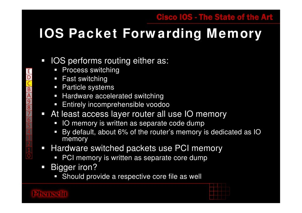 IOS Packet Forwarding Memory      IOS performs routing either as:        Process switching E D      Fast switching C      ...