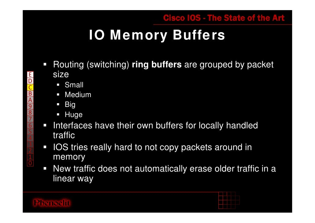 IO Memory Buffers      Routing (switching) ring buffers are grouped by packet     size E D        Small C B      Medium A ...