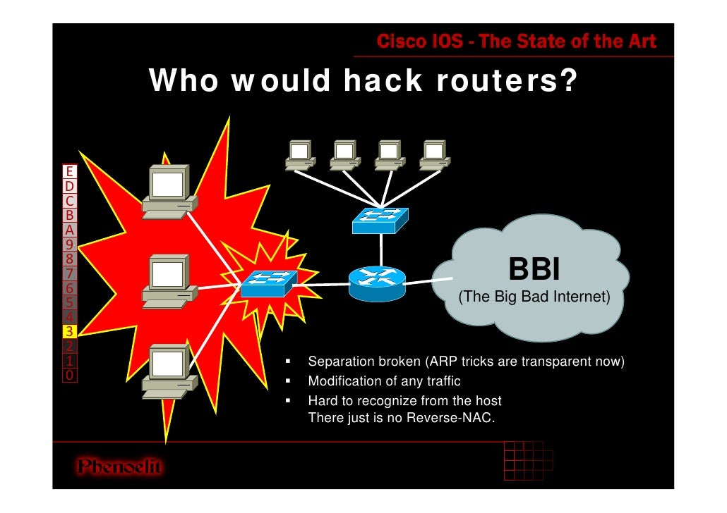 Who would hack routers?  E D C B A 9 8                                            BBI 7 6                                 ...