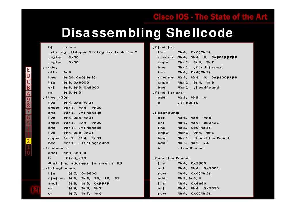 """Disassembling Shellcode       bl    .code                           .findlis:       .string """"Unique String to look forquot..."""