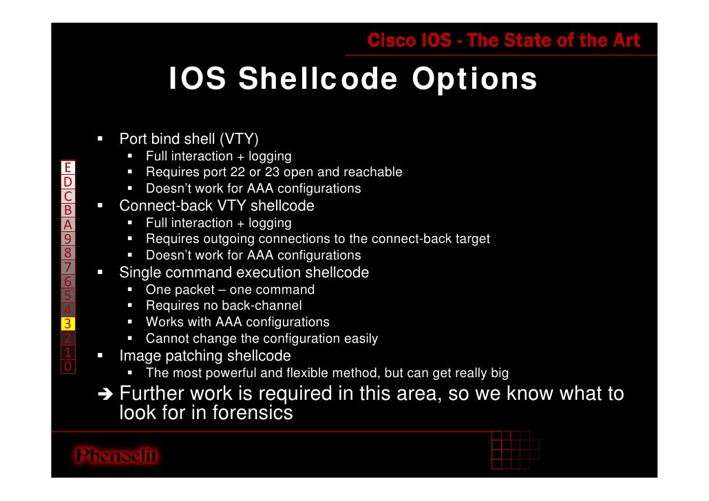 IOS Shellcode Options     Port bind shell (VTY)        Full interaction + logging E      Requires port 22 or 23 open and r...