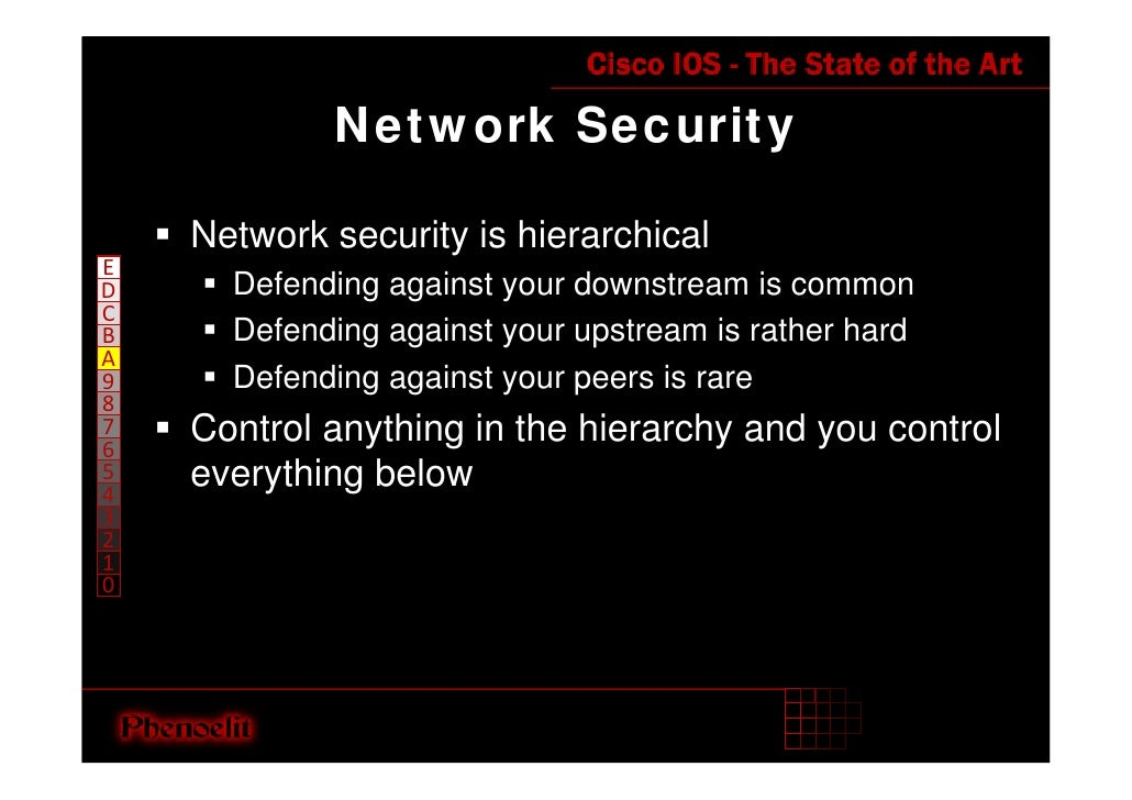 Network Security      Network security is hierarchical E       Defending against your downstream is common D C       Defen...