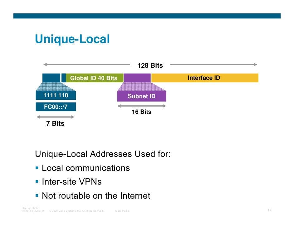 Unique-Local                                                                                      128 Bits                ...