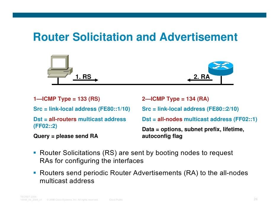 Router Solicitation and Advertisement                                             1. RS                                   ...