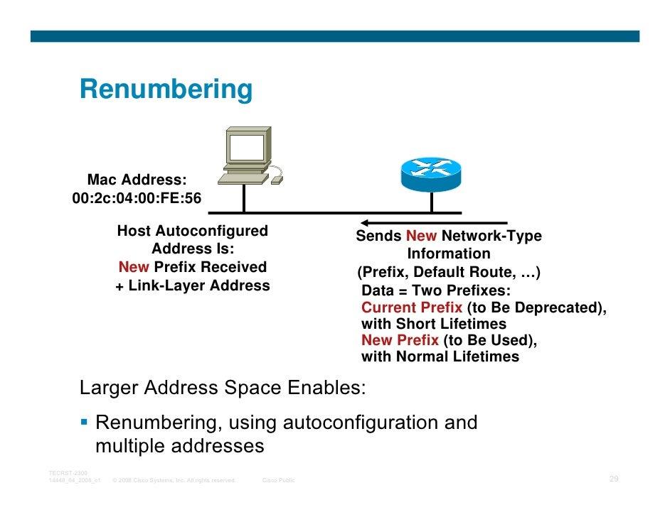 Renumbering         Mac Address:       00:2c:04:00:FE:56                   Host Autoconfigured                            ...