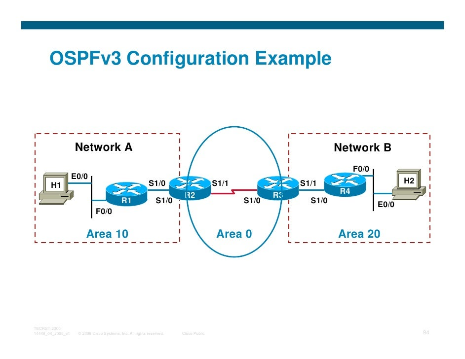OSPFv3 Configuration Example                   Network A                                                                  ...