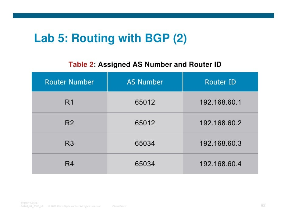 Lab 5: Routing with BGP (2)                                     Table 2: Assigned AS Number and Router ID                 ...