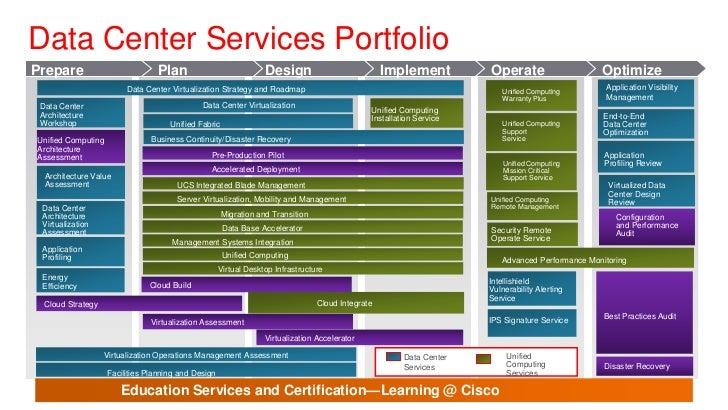 De Risk Data Center Projects With Cisco Services