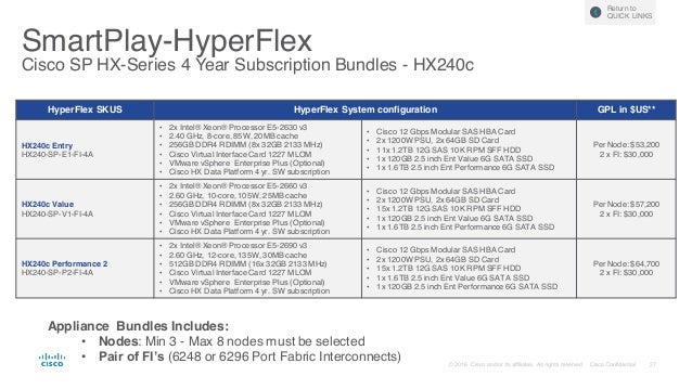 Cisco smart play hyperflex-program-guide-v2 5