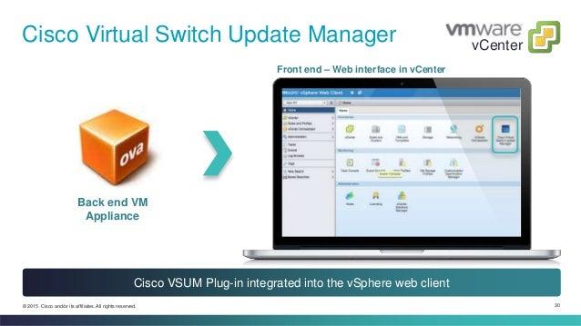 Nexus 1000V Support for VMWare vSphere 6