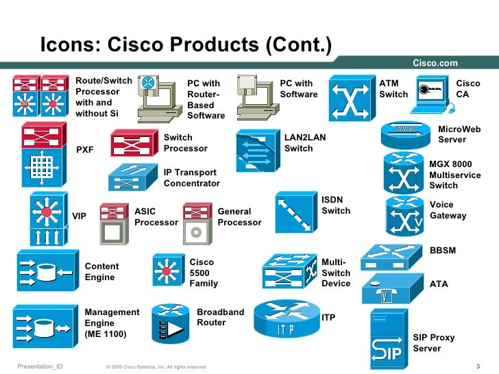 Cisco2005 Icons Q205