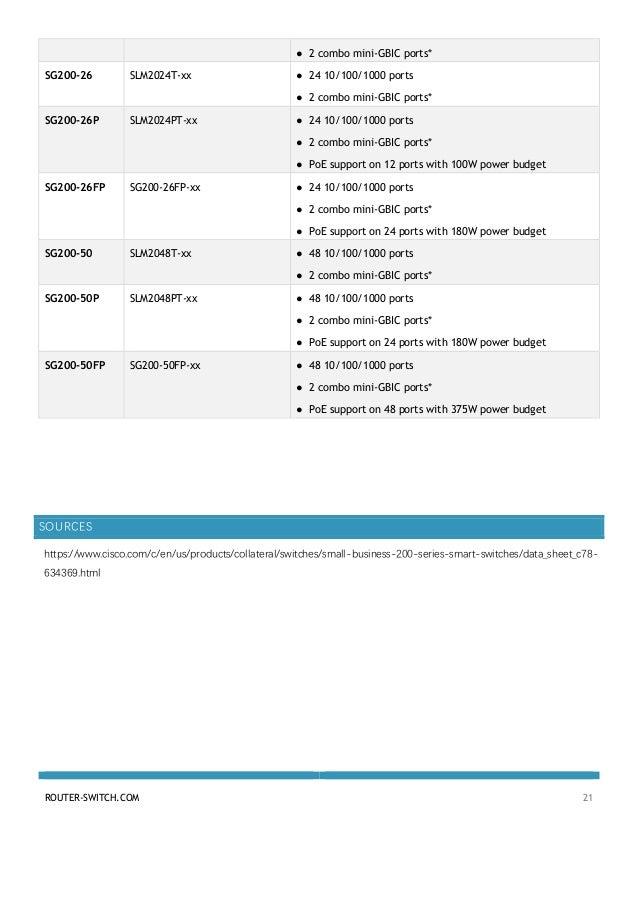 Cisco 200 series switches datasheet