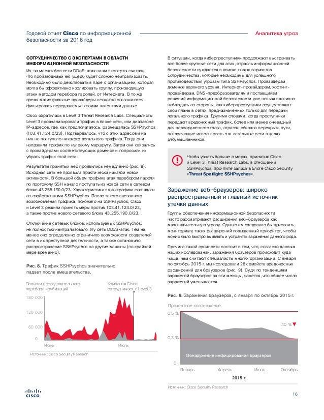 16 Годовой отчет Cisco по информационной безопасности за 2016год Аналитика угроз СОТРУДНИЧЕСТВО С ЭКСПЕРТАМИ В ОБЛАСТИ ИН...
