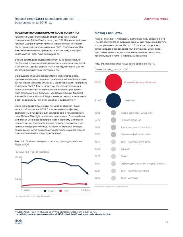 21 Годовой отчет Cisco по информационной безопасности за 2016год Аналитика угроз ТЕНДЕНЦИИ ПО СОДЕРЖИМОМУ ADOBE FLASH И P...