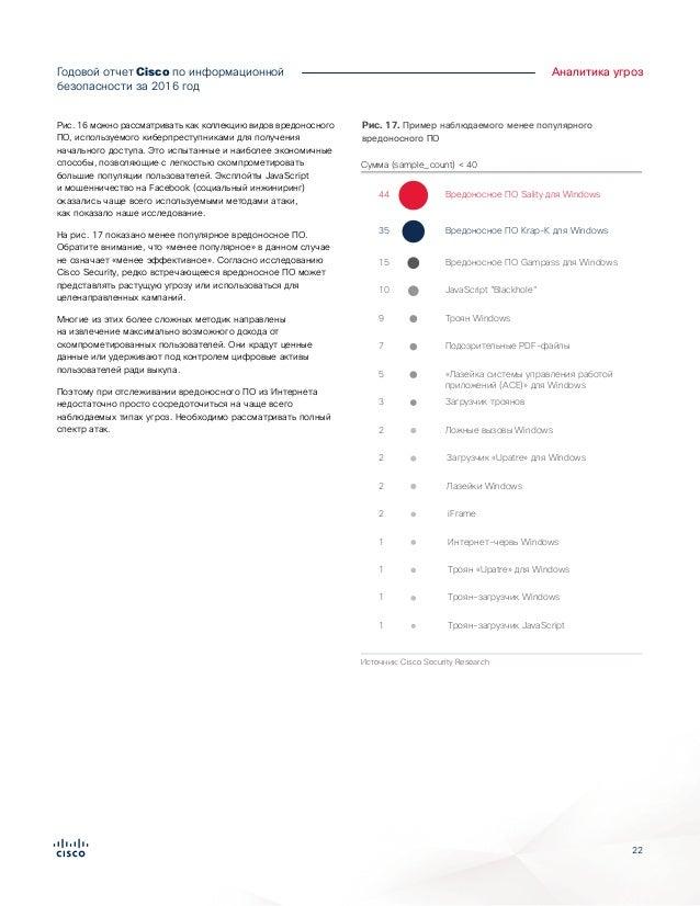 22 Годовой отчет Cisco по информационной безопасности за 2016год Аналитика угроз Рис. 16 можно рассматривать как коллекци...