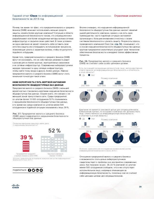 Годовой отчет Cisco по информационной безопасности за 2016 год