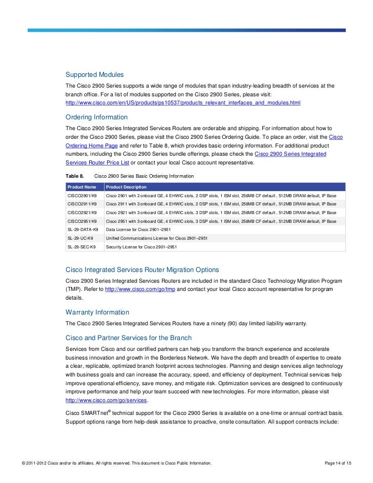 Cisco 2900 series integrated services routers data sheet