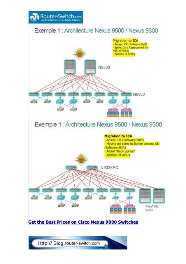 Cisco 9336 pq vs  n9k x9736pq 40gb spine line card