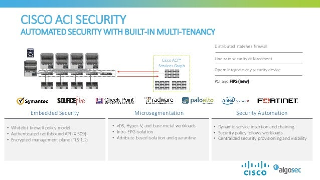 Cisco aci and AlgoSec webinar