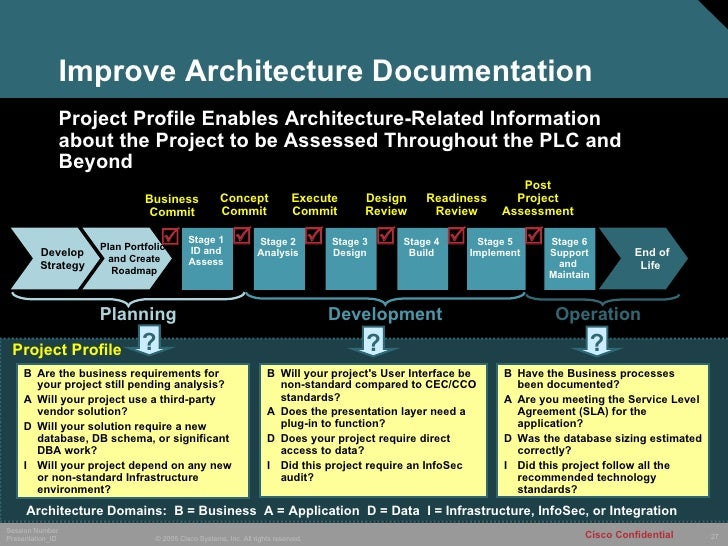 cisco systems architecture case study