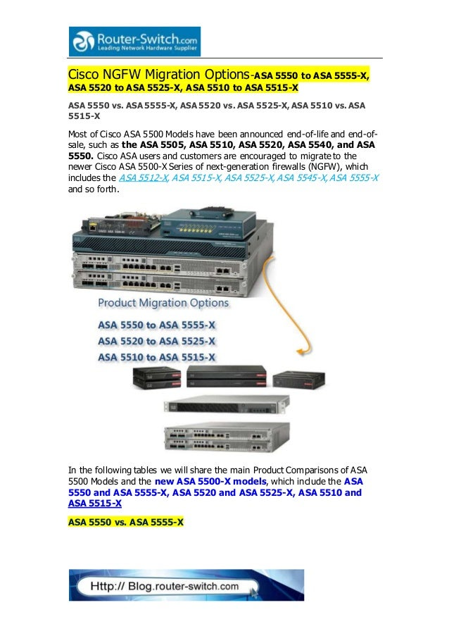 cisco asa 5510 keymaker