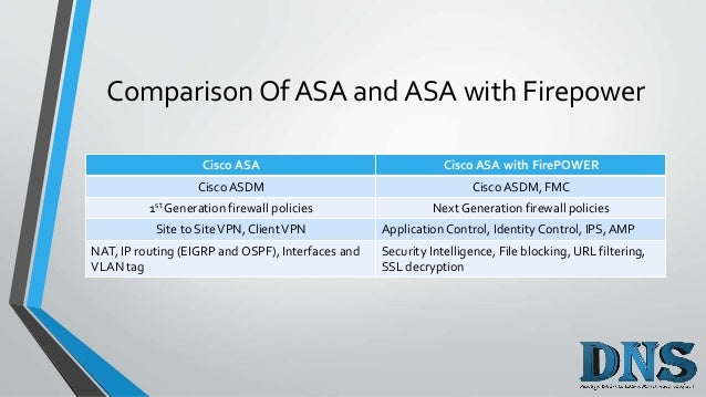 Cisco asa fire power services