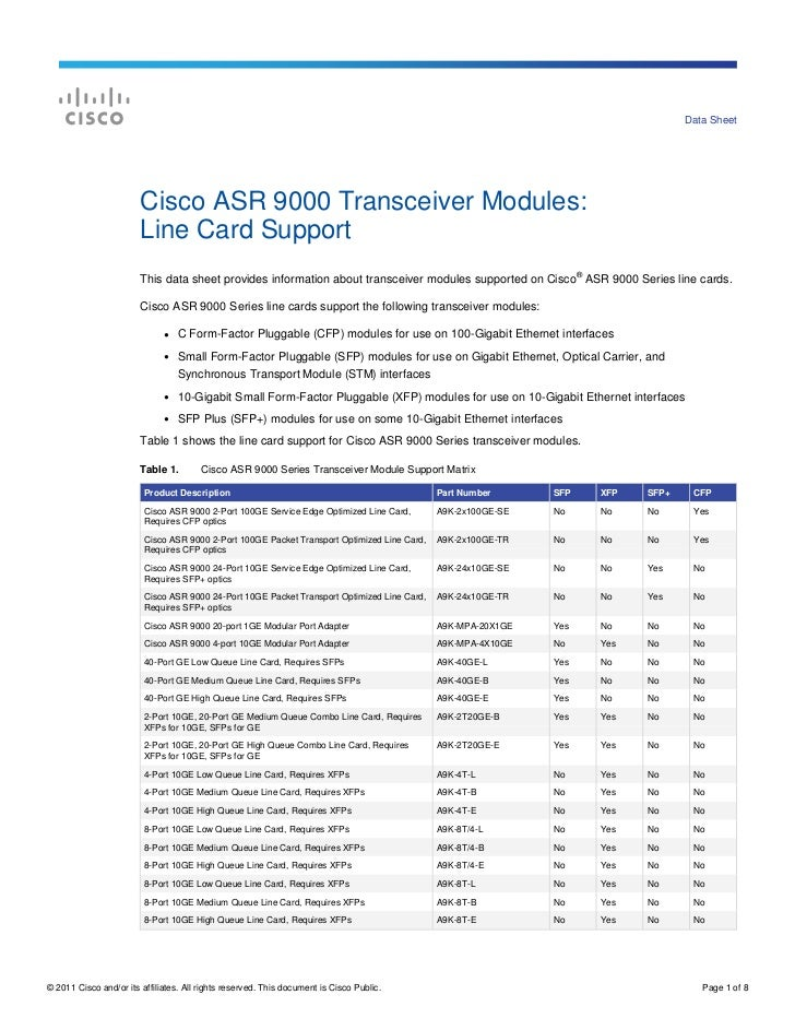 Supported sfp modules for cisco catalyst 2960-x series switches.