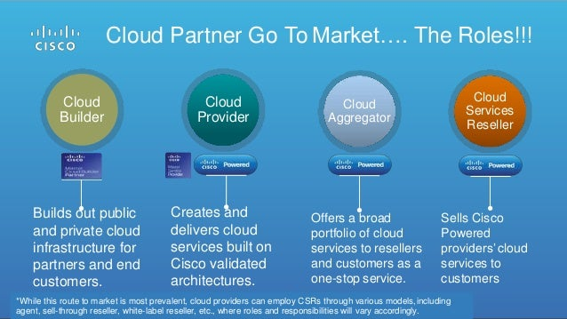 Cisco Powered: Your Trusted Source for Cloud and Managed Services