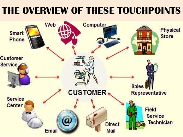 E business e commerce case studies