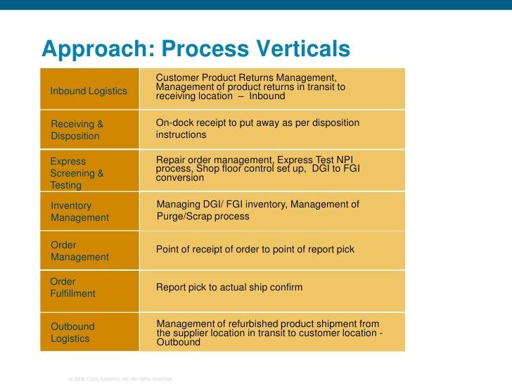 Cisco Case Study Reverse Logistics Transformation (Interlog)