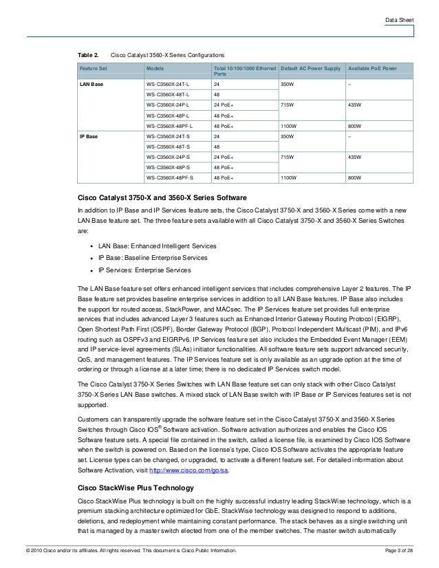 Catalyst 3560x datasheet : Bnc token hack wifi password