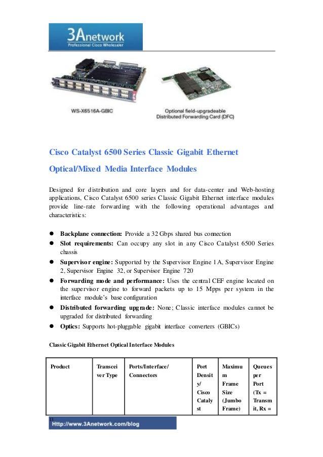 Cisco catalyst 6500 series mixed media gigabit ethernet modules
