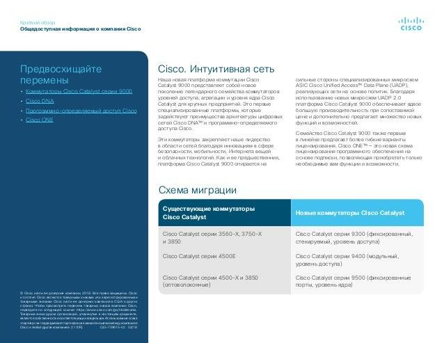 Краткий обзор Общедоступная информация окомпании Cisco ©Cisco и/или ее дочерние компании, 2018. Все права защищены. Cisc...